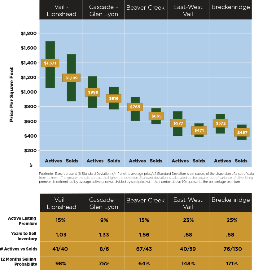 supply-graph